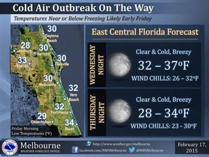 Enjoy Sunny Melbourne Florida, But Look What's Coming!
